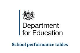 performance tables